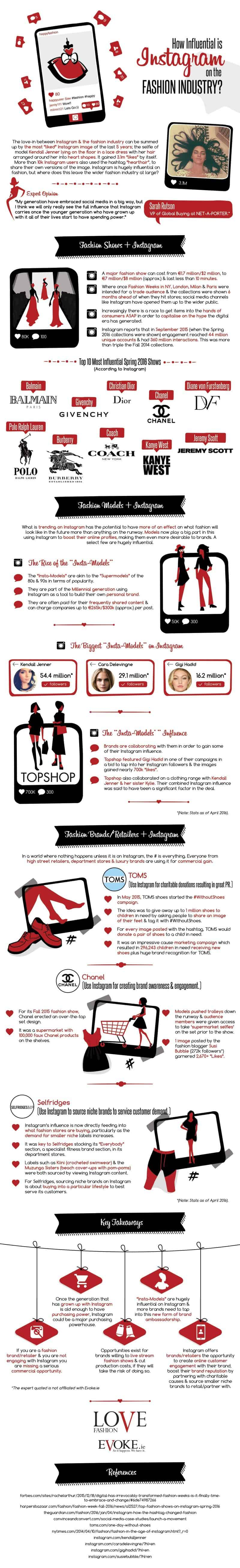91+ Creative Fashion shop Names [Updated] | Infographic