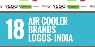 air cooler brands logos