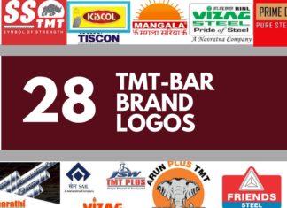 tmt bar brands logos