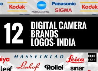 digital camera brands logos