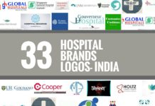 hospital brands logos