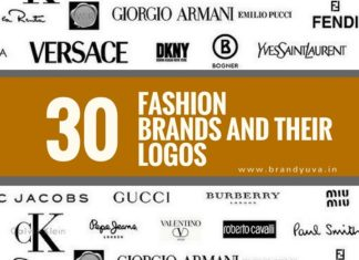 top fashion brands india