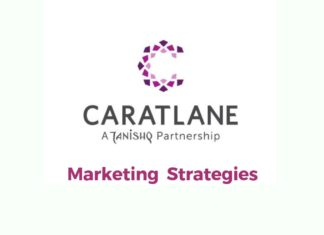 Marketing Strategies of Caratlane Brand
